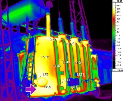 Тепловизионный контроль силового электрооборудования